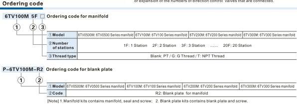 6TV/6TA Series Manifold Ordering Code