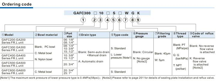 GAFC Series FR.L. combination Ordering Code