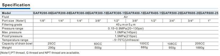 GAFR Series filter & regulator Specification