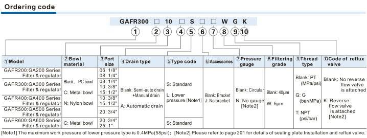 GAFR Series filter & regulator Ordering Code