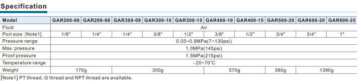 GAR Series Regulator Specification